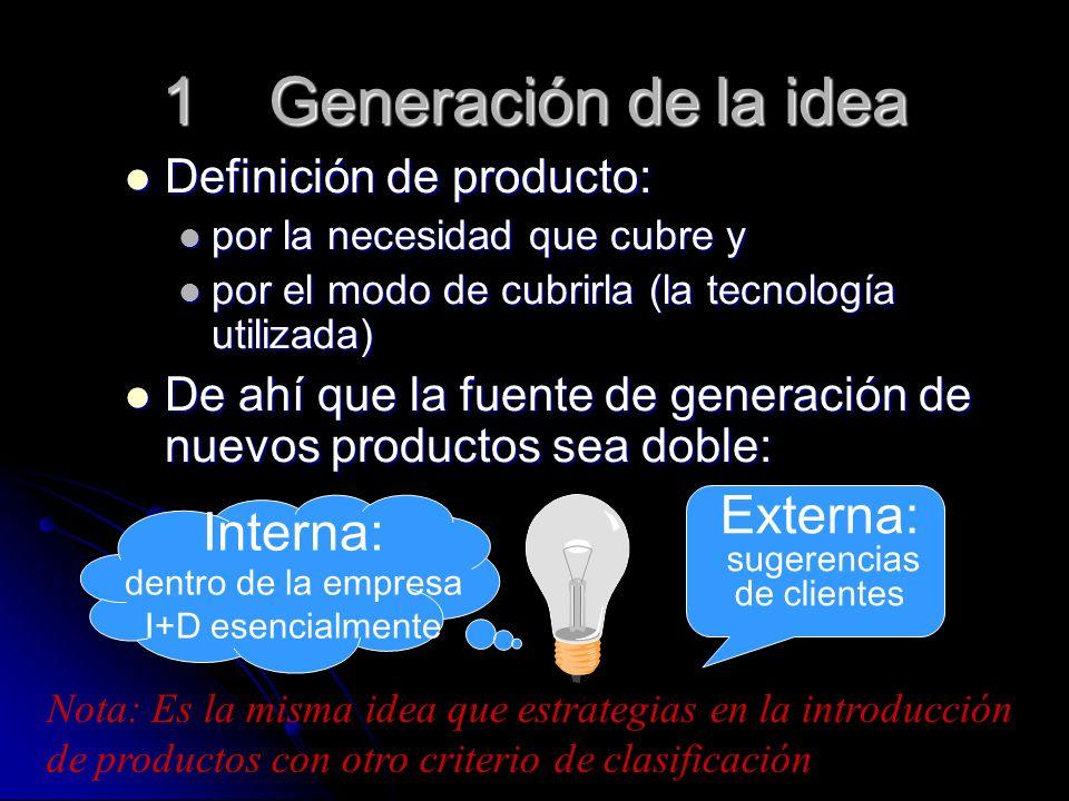 1Generación de la idea Definición de producto: Definición de producto: por la necesidad que cubre y por la necesidad que cubre y por el modo de cubrir