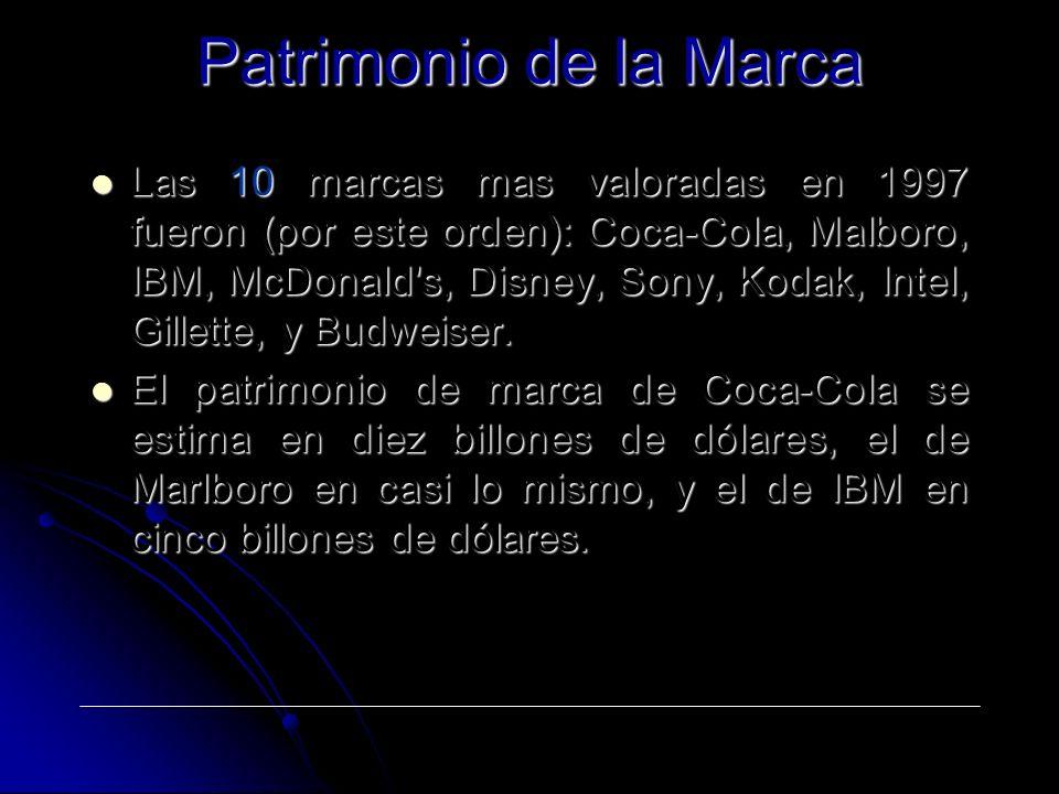 Las 10 marcas mas valoradas en 1997 fueron (por este orden): Coca-Cola, Malboro, IBM, McDonald's, Disney, Sony, Kodak, Intel, Gillette, y Budweiser. L