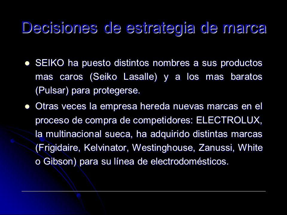 SEIKO ha puesto distintos nombres a sus productos mas caros (Seiko Lasalle) y a los mas baratos (Pulsar) para protegerse. SEIKO ha puesto distintos no