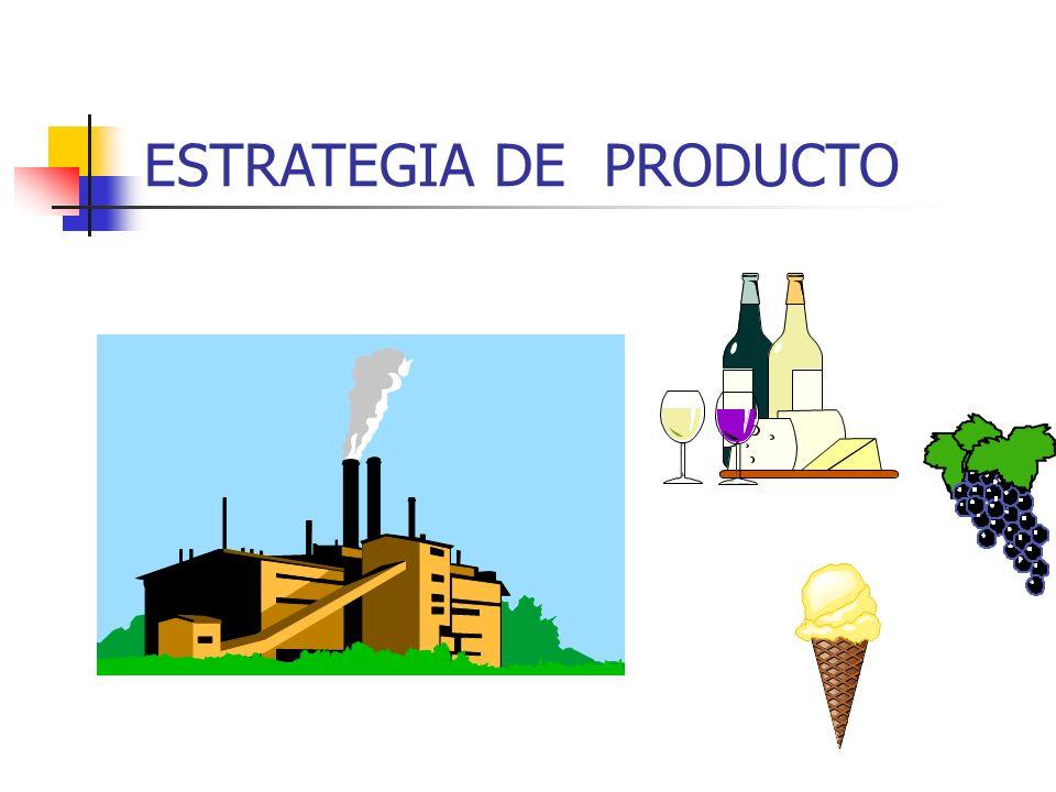 INDICE POLITICA DE PRODUCTO DESARROLLO DE NUEVOS PRODUCTOS Factores Iniciadores Estrategias Posibles Proceso de Desarrollo Claves para el Exito Razones de Fracaso SINTESIS