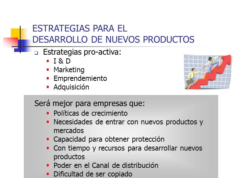 ESTRATEGIAS PARA EL DESARROLLO DE NUEVOS PRODUCTOS Estrategias pro-activa: I & D Marketing Emprendemiento Adquisición Políticas de crecimiento Necesid