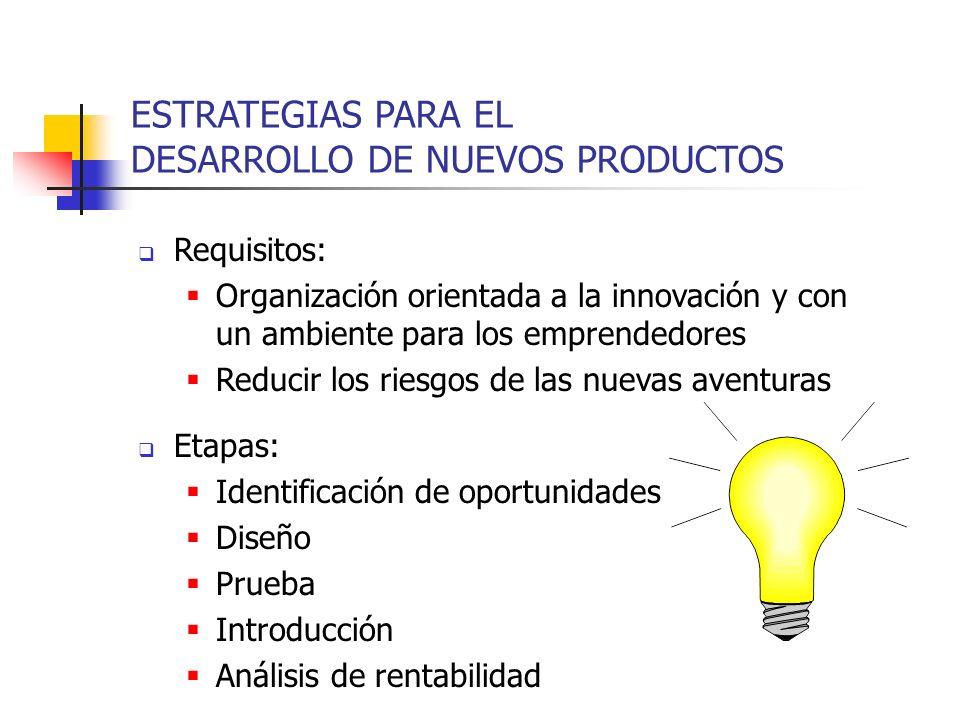 Requisitos: Organización orientada a la innovación y con un ambiente para los emprendedores Reducir los riesgos de las nuevas aventuras Etapas: Identi