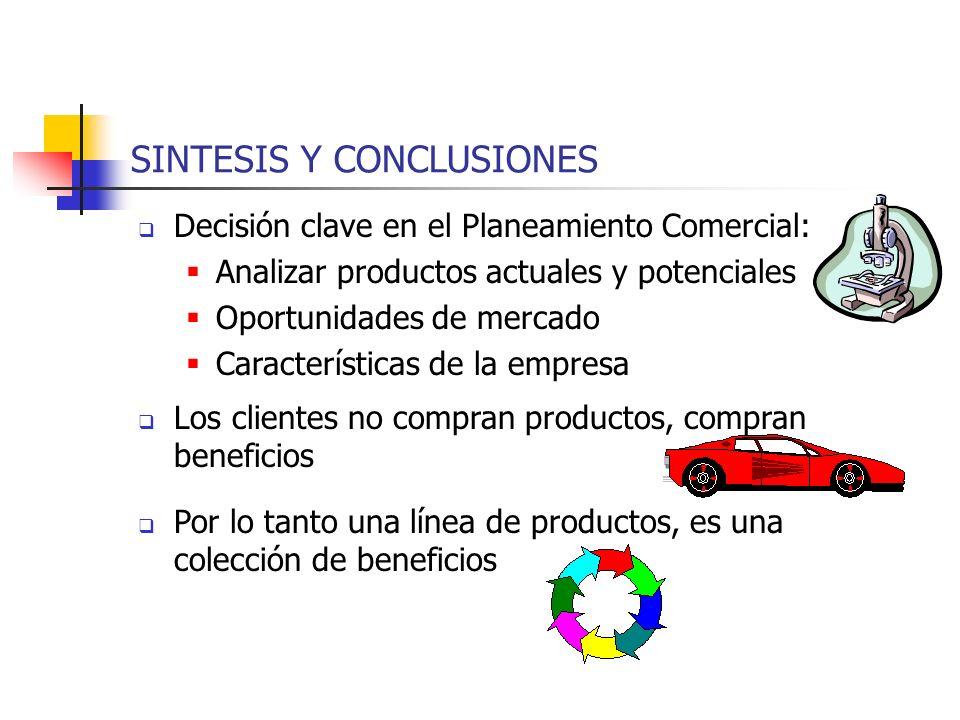 Decisión clave en el Planeamiento Comercial: Analizar productos actuales y potenciales Oportunidades de mercado Características de la empresa Los clie