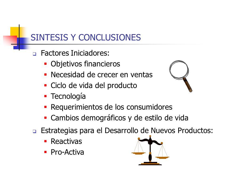 Factores Iniciadores: Objetivos financieros Necesidad de crecer en ventas Ciclo de vida del producto Tecnología Requerimientos de los consumidores Cam