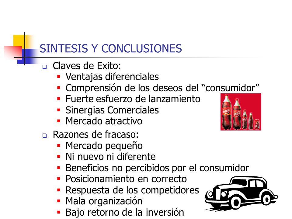 Claves de Exito: Ventajas diferenciales Comprensión de los deseos del consumidor Fuerte esfuerzo de lanzamiento Sinergias Comerciales Mercado atractiv