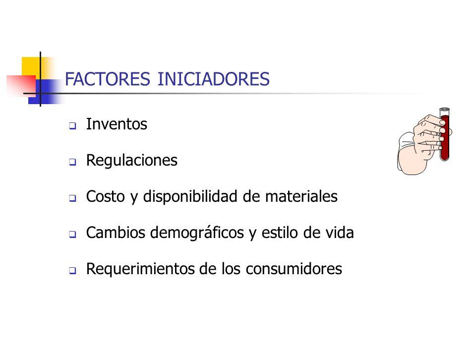 In-Put: Inversión en dólares y tecnología Actúa de barrera de entrada Recompensa: Beneficios a obtener Riesgo: Fluctuaciones de demanda Regulaciones Oligopolios CARACTERISTICAS DESEABLES DE UN MERCADO