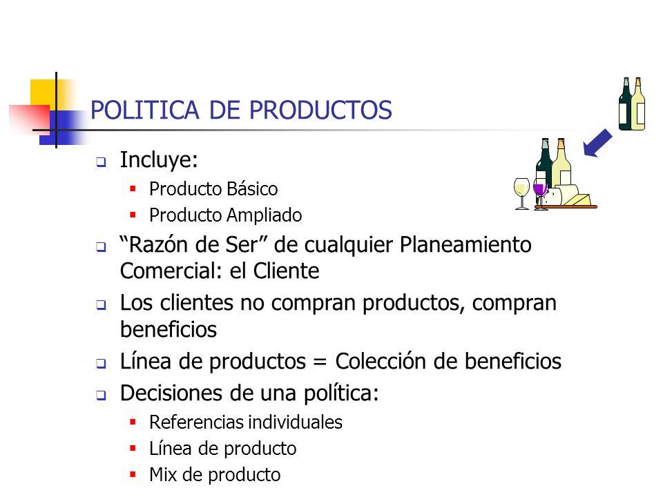 POLITICA DE PRODUCTOS Conceptos a considerar: Amplitud Profundidad Consistencia Cambios posibles en la política de productos: Eliminación de productos Modificaciones de productos Introducción de nuevos productos