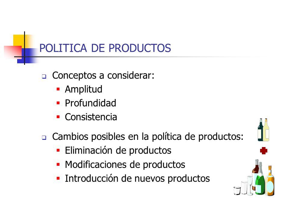 POLITICA DE PRODUCTOS Conceptos a considerar: Amplitud Profundidad Consistencia Cambios posibles en la política de productos: Eliminación de productos