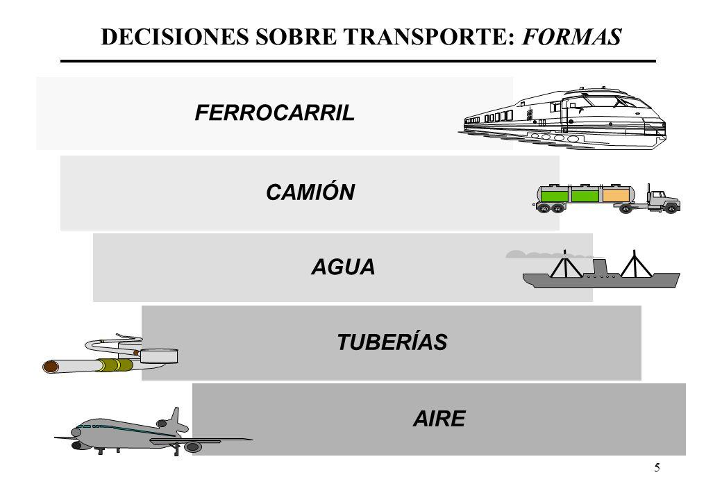 5 DECISIONES SOBRE TRANSPORTE: FORMAS FERROCARRIL CAMIÓN AGUA TUBERÍAS AIRE