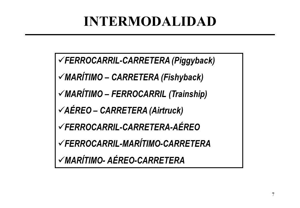 7 INTERMODALIDAD FERROCARRIL-CARRETERA (Piggyback) MARÍTIMO – CARRETERA (Fishyback) MARÍTIMO – FERROCARRIL (Trainship) AÉREO – CARRETERA (Airtruck) FE