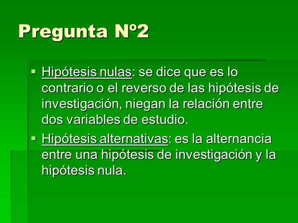 Pregunta Nº2 Hipótesis nulas: se dice que es lo contrario o el reverso de las hipótesis de investigación, niegan la relación entre dos variables de estudio.