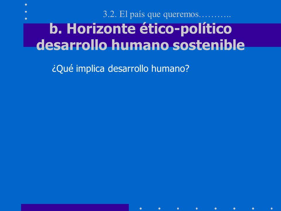 FRENTE A ESTE HORIZONTE DE PAÍS: ¿Nos sentimos identificados con el sueño de Benjamín Carrión y de J.E.