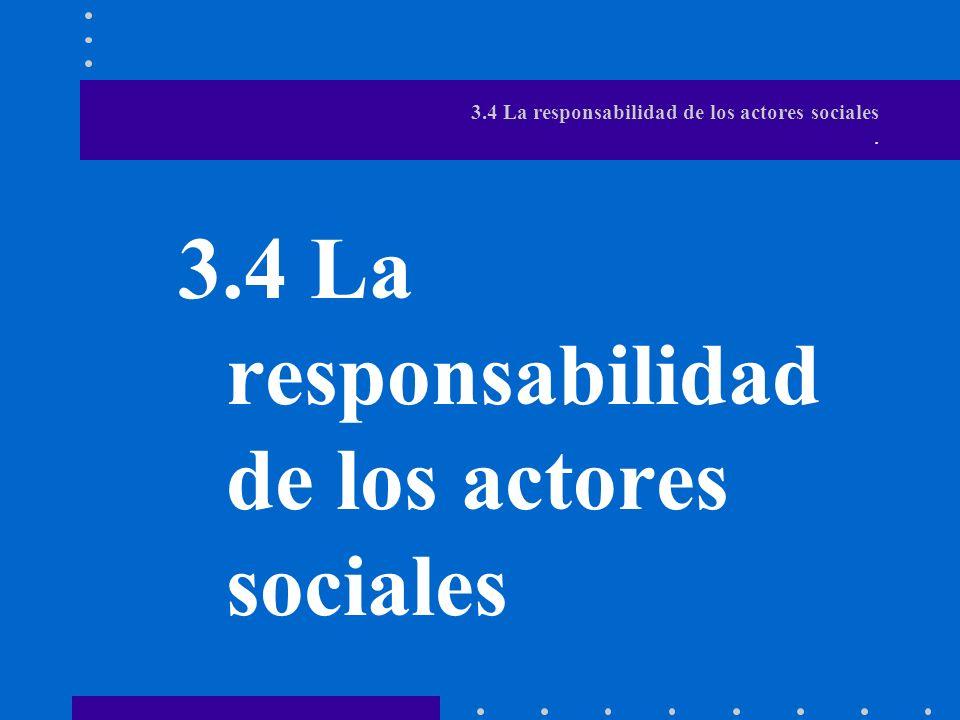 3.2 Principios de la ética social: Democracia, ciudadanía, justicia y autodeterminación.