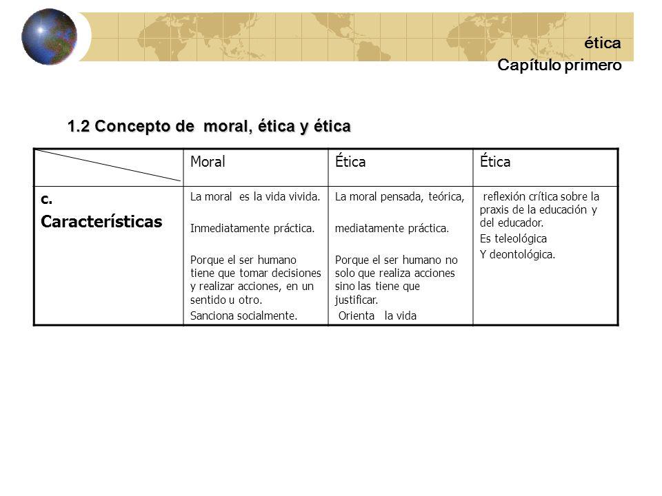 ética Capítulo primero 1.2 Concepto de moral, ética y bioética 1.2 Concepto de moral, ética y bioética MoralÉticaEduética b. Por el objeto de Estudio
