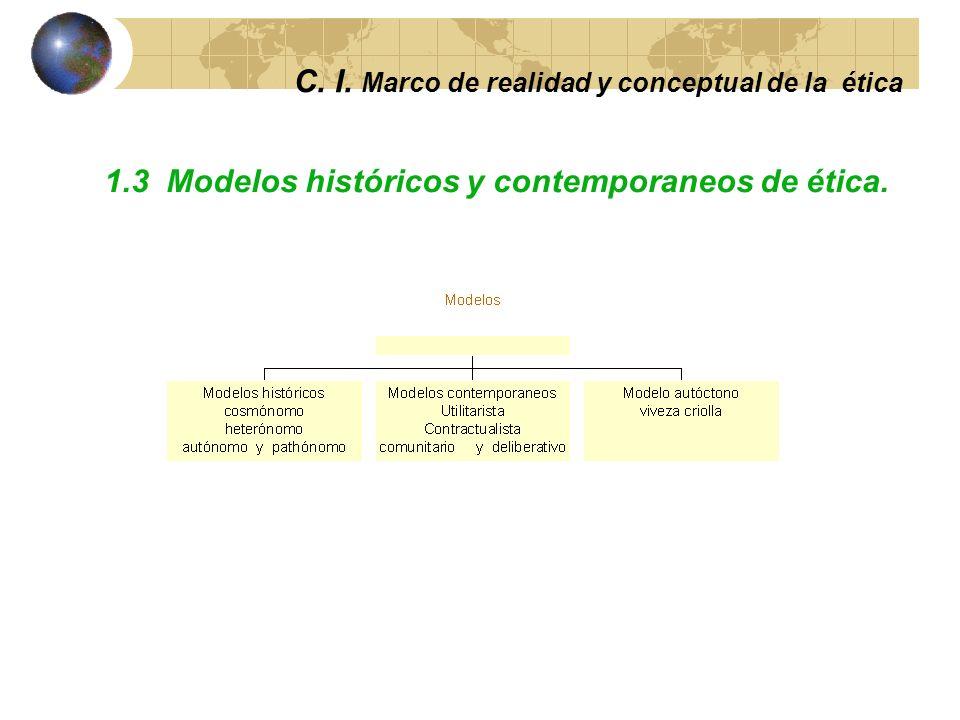 ética Capítulo primero 1.2 Concepto de moral, ética y ética 1.2 Concepto de moral, ética y ética MoralÉtica c. Características La moral es la vida viv