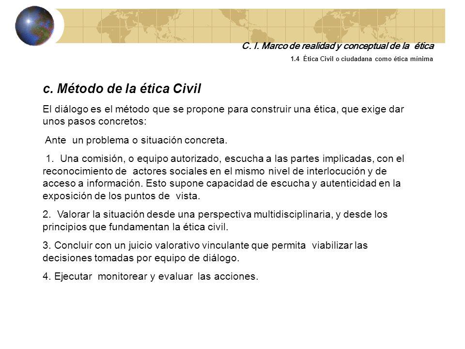 C. I. Marco de realidad y conceptual de la ética 1.4 Ética Civil o ciudadana como ética mínima b. Principios de la Ética Civil 1.Inclusión del otro y