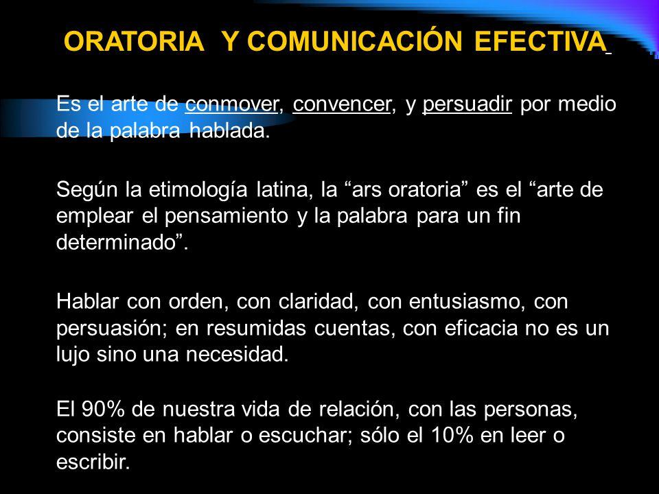 Formas Discursivas - Monólogo - Conversación - Discusión - Diálogo - Entrevista - Confesión - Carta - Consulta