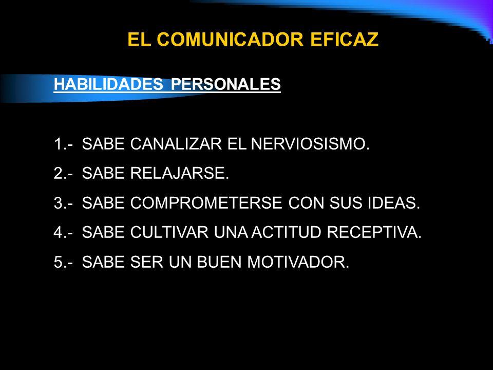 EL COMUNICADOR EFICAZ CONOCIMIENTO TÉCNICO 1.- MANEJA LA COMUNICACIÓN NO VERBAL (LA VOZ, LA EXPRESIÓN CORPORAL, LOS GESTOS CORPORALES Y FACIALES). 2.-