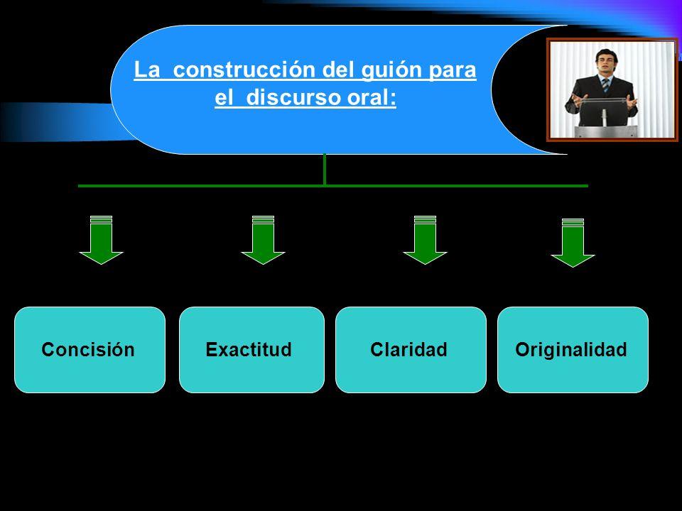 D) EPÍLOGO O PERORACIÓN (de peroratio: última parte del discurso) Resume y sintetiza lo que fue desarrollado, para facilitar el recuerdo de los puntos