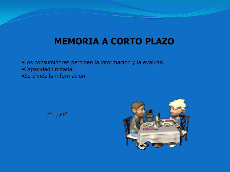 MEMORIA A CORTO PLAZO Los consumidores perciben la información y la evalúan. Capacidad limitada. Se divide la información. 2607598