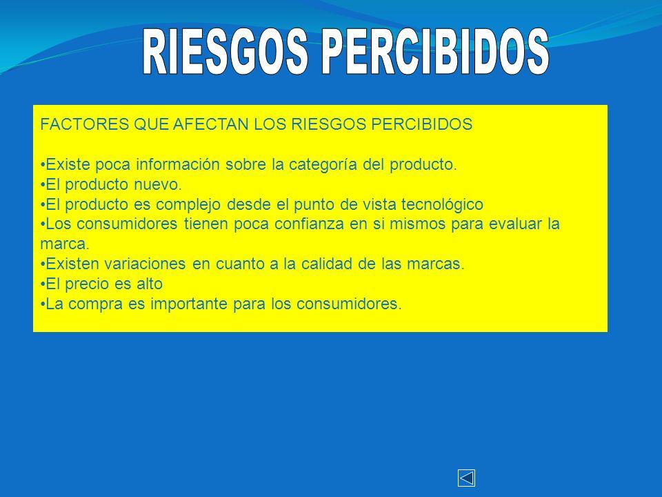 FACTORES QUE AFECTAN LOS RIESGOS PERCIBIDOS Existe poca información sobre la categoría del producto. El producto nuevo. El producto es complejo desde
