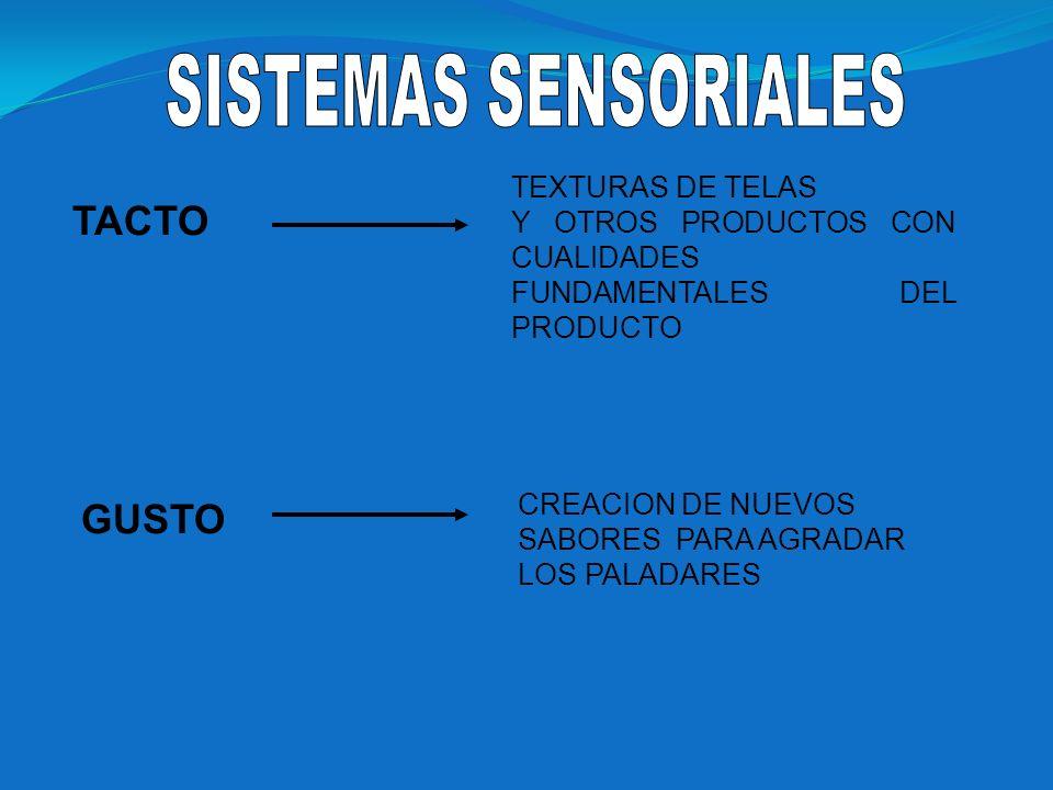 TACTO TEXTURAS DE TELAS Y OTROS PRODUCTOS CON CUALIDADES FUNDAMENTALES DEL PRODUCTO GUSTO CREACION DE NUEVOS SABORES PARA AGRADAR LOS PALADARES