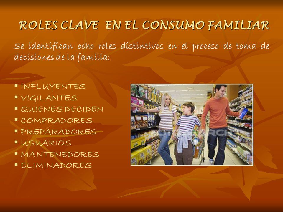 ROLES CLAVE EN EL CONSUMO FAMILIAR Se identifican ocho roles distintivos en el proceso de toma de decisiones de la familia: INFLUYENTES VIGILANTES QUI