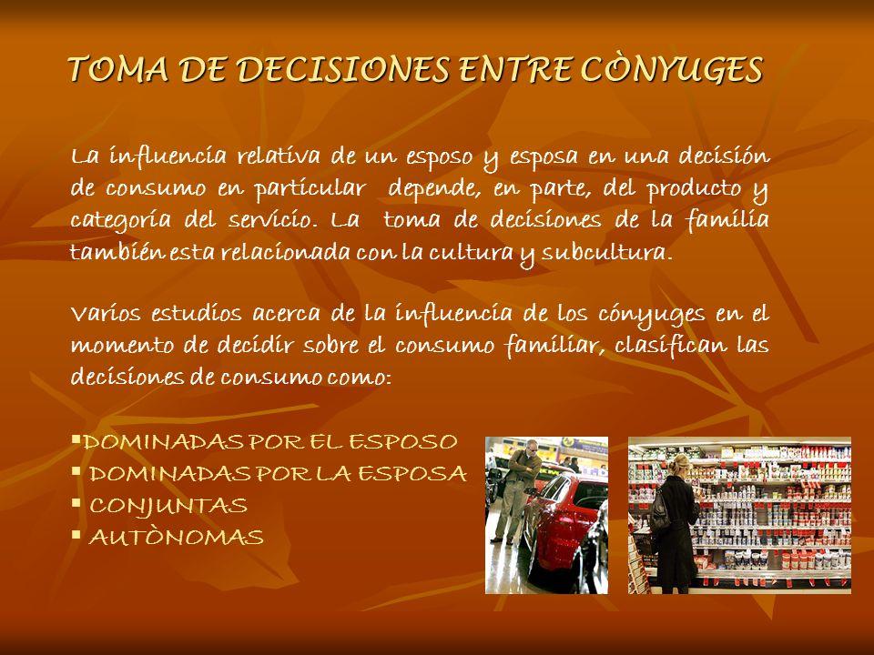 TOMA DE DECISIONES ENTRE CÒNYUGES La influencia relativa de un esposo y esposa en una decisión de consumo en particular depende, en parte, del product