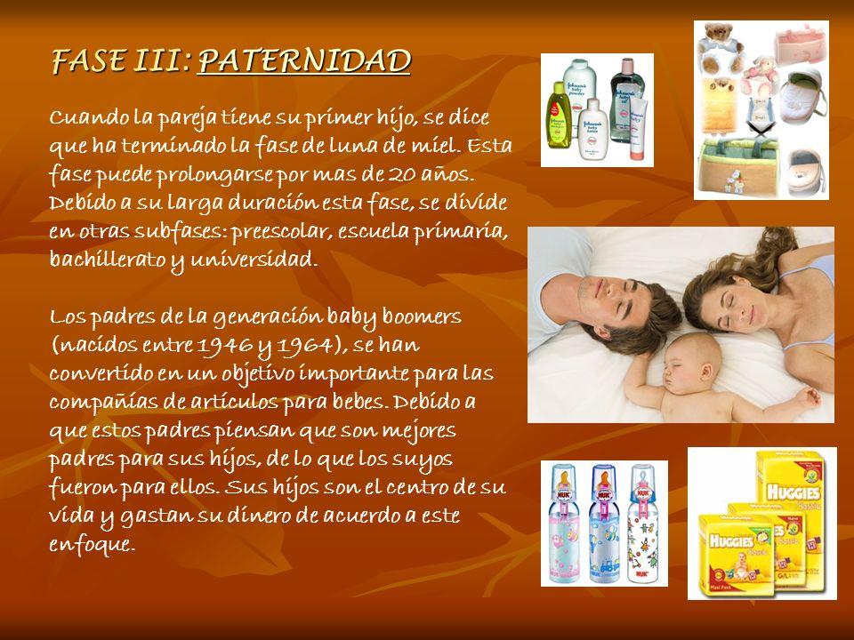 FASE III: PATERNIDAD PATERNIDAD Cuando la pareja tiene su primer hijo, se dice que ha terminado la fase de luna de miel. Esta fase puede prolongarse p