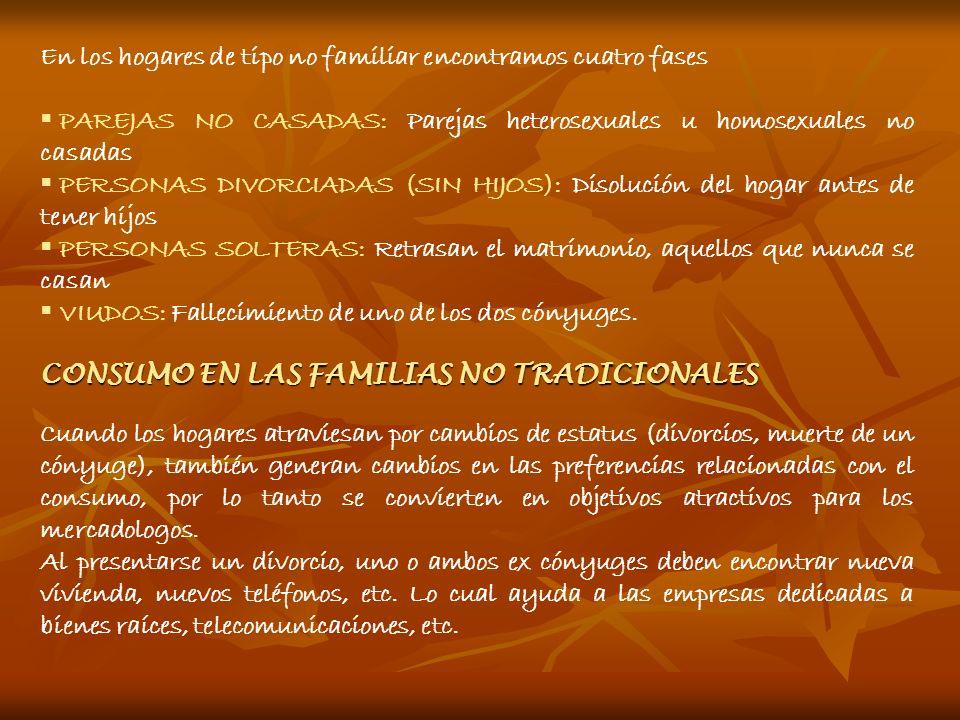 En los hogares de tipo no familiar encontramos cuatro fases PAREJAS NO CASADAS: Parejas heterosexuales u homosexuales no casadas PERSONAS DIVORCIADAS