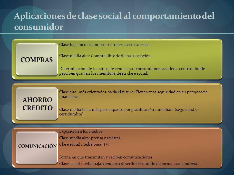 Aplicaciones de clase social al comportamiento del consumidor Clase baja media: con base en referencias externas. Clase media alta: Compra libre de di