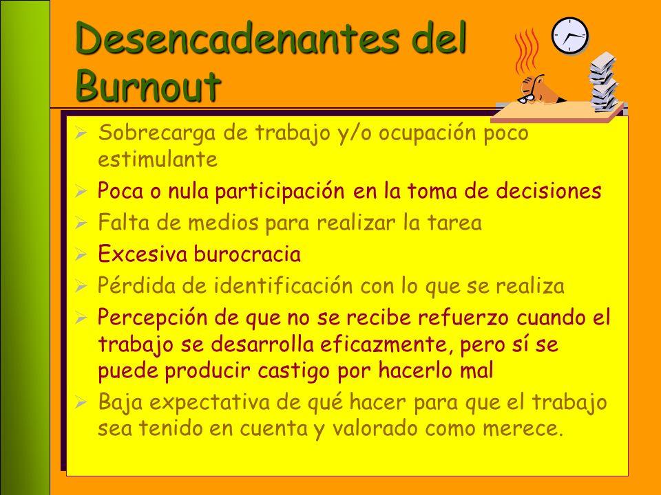 130 Propensión al Burnout Se ha determinado que algunas de las características de la personalidad pueden llevar más fácilmente a la persona sometida a