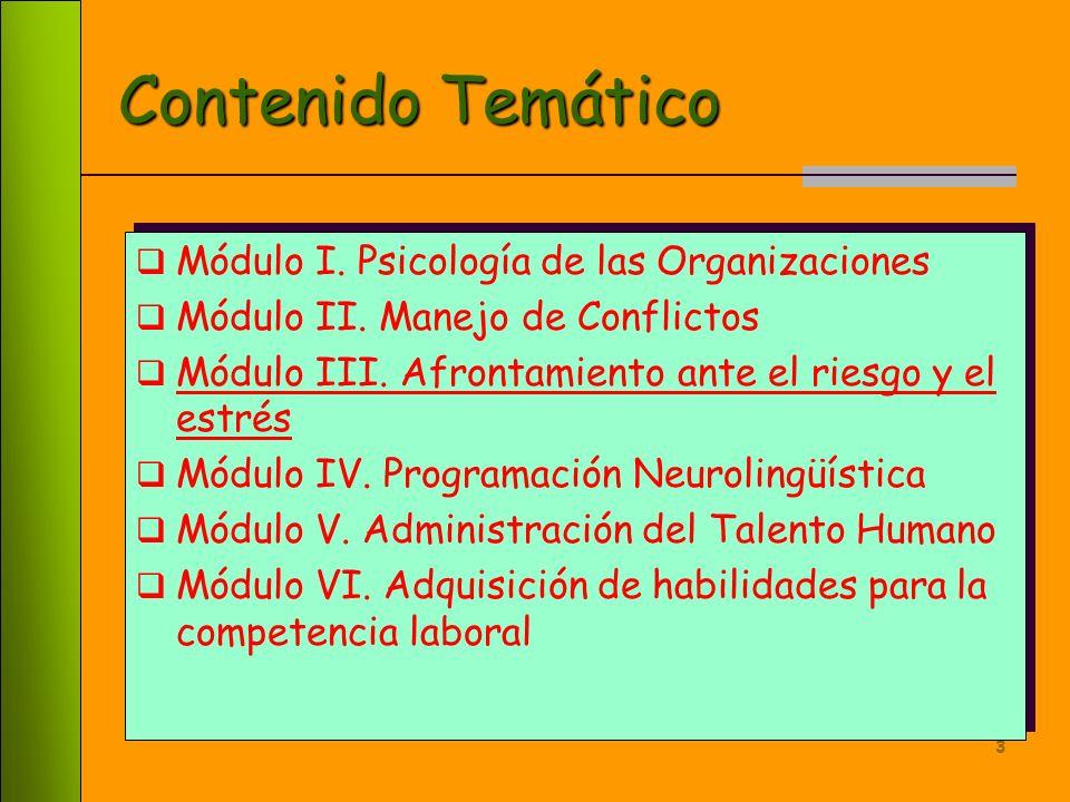 3 Contenido Temático Módulo I.Psicología de las Organizaciones Módulo II.