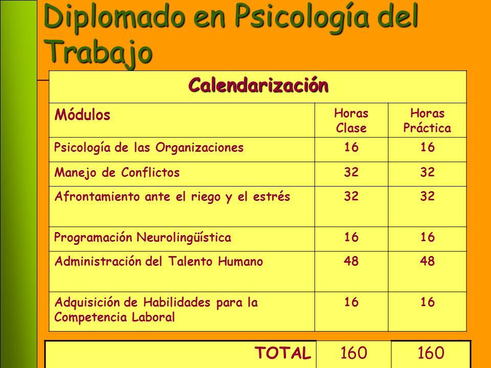 104 Condiciones estresantes laborales Sobrecarga de trabajo Exceso o falta de trabajo.