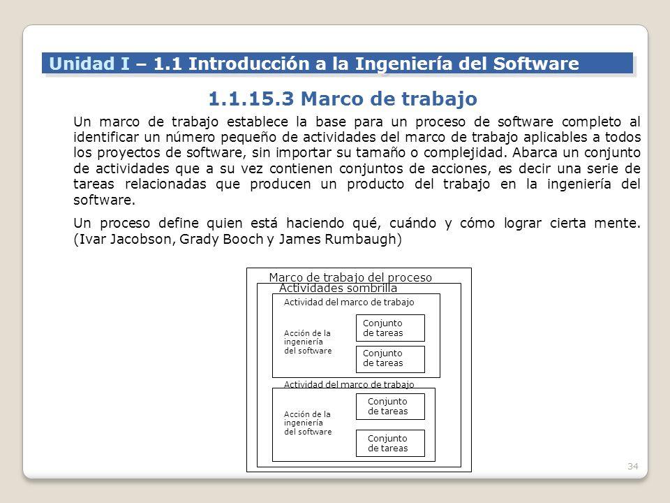 34 Un marco de trabajo establece la base para un proceso de software completo al identificar un número pequeño de actividades del marco de trabajo aplicables a todos los proyectos de software, sin importar su tamaño o complejidad.