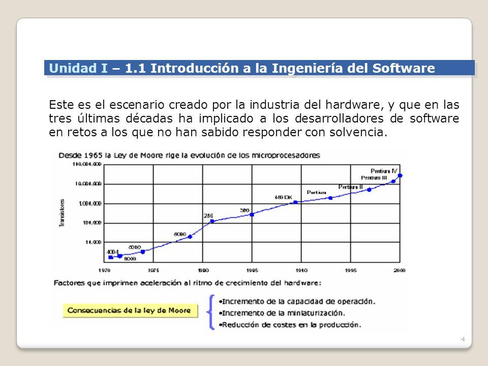 4 Unidad I – 1.1 Introducción a la Ingeniería del Software Este es el escenario creado por la industria del hardware, y que en las tres últimas décadas ha implicado a los desarrolladores de software en retos a los que no han sabido responder con solvencia.
