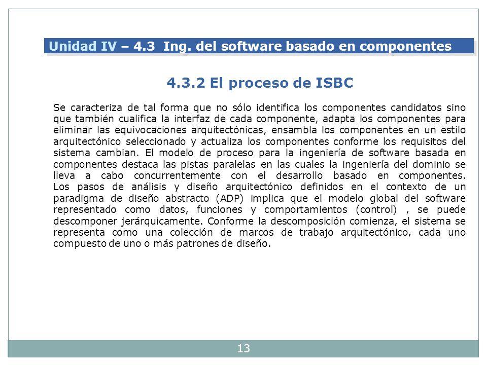 13 Se caracteriza de tal forma que no sólo identifica los componentes candidatos sino que también cualifica la interfaz de cada componente, adapta los