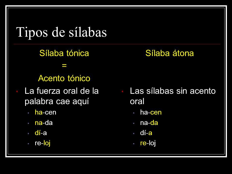 Tipos de sílabas Sílaba tónica = Acento tónico La fuerza oral de la palabra cae aquí ha-cen na-da dí-a re-loj Sílaba átona Las sílabas sin acento oral ha-cen na-da dí-a re-loj