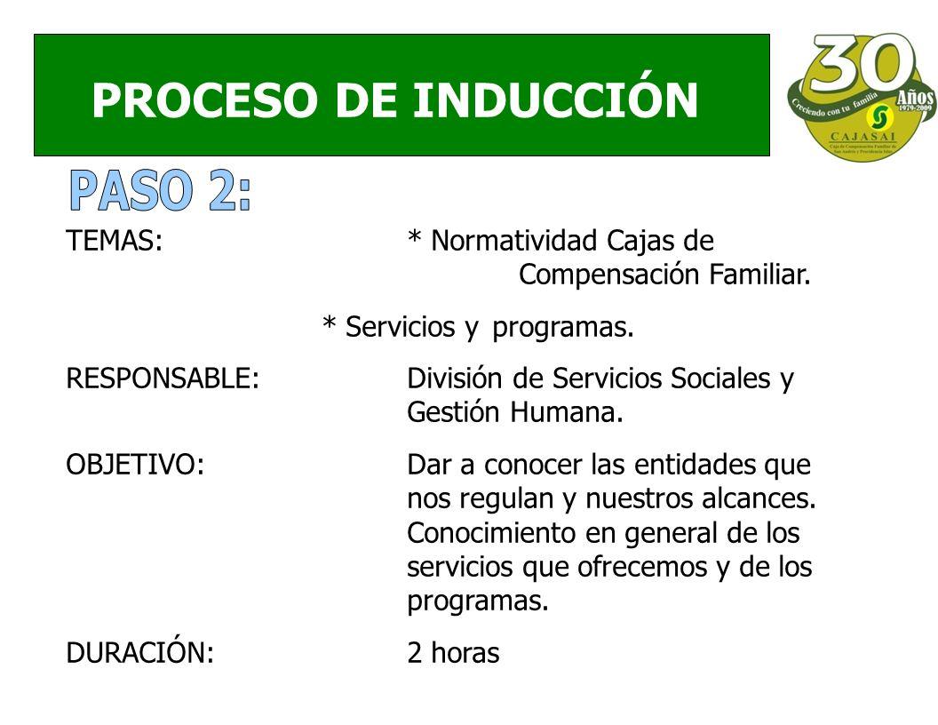 PROCESO DE INDUCCIÓN TEMAS:* Normatividad Cajas de Compensación Familiar.