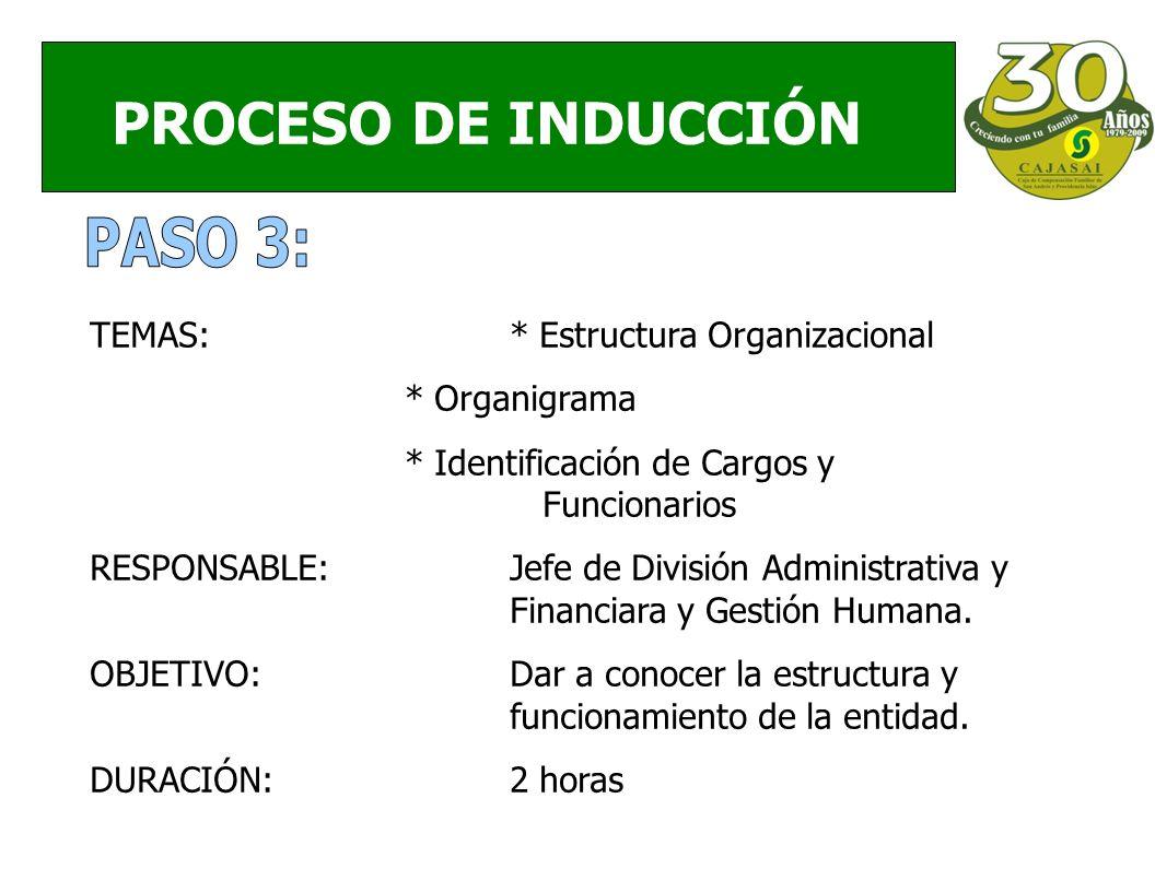 PROCESO DE INDUCCIÓN TEMAS:* Estructura Organizacional * Organigrama * Identificación de Cargos y Funcionarios RESPONSABLE:Jefe de División Administrativa y Financiara y Gestión Humana.