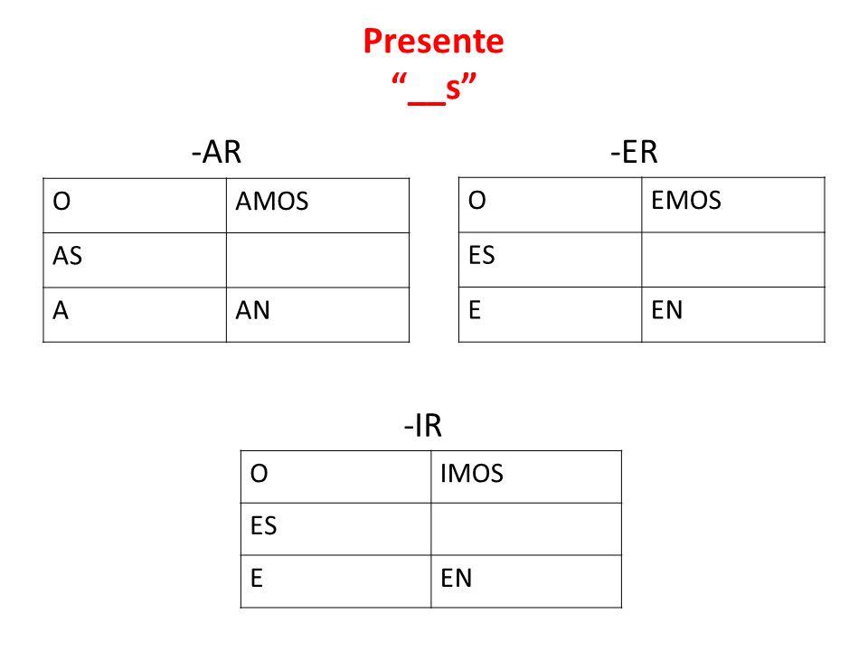 Pluscuamperfecto or Past Perfect had ______-ed HABER HABÍAHABÍAMOS HABÍAS HABÍAHABÍAN Para Formar: Haber + Participio Pasado (imperfecto) (-ado/ -ido)