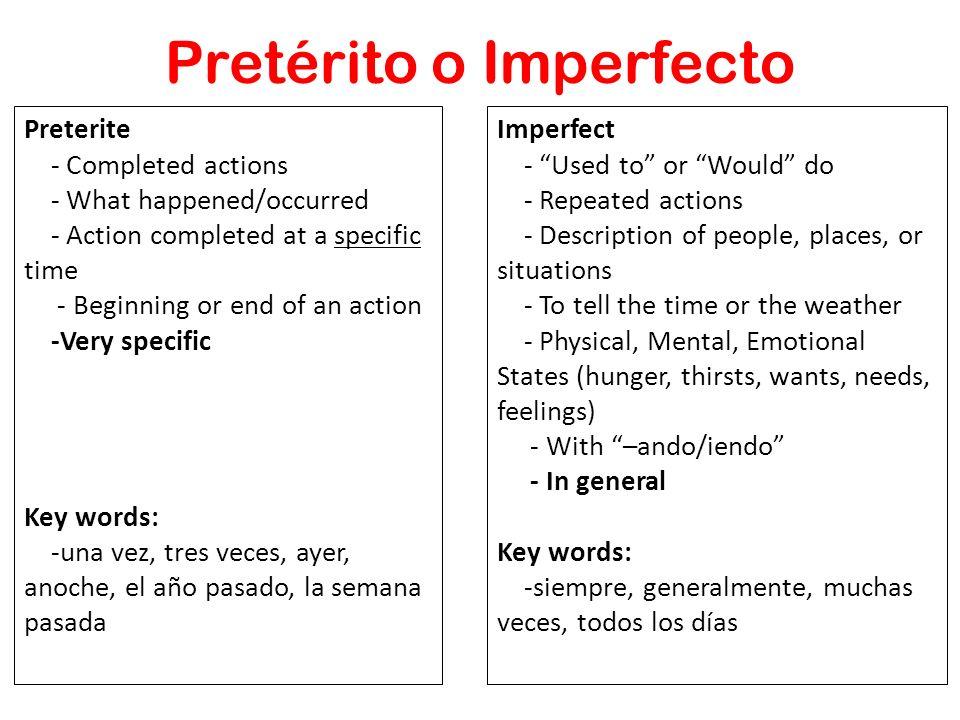Pretérito __-ed ÉAMOS ASTE ÓARON -ER/ -IR ÍIMOS ISTE IÓIERON -AR IR y SER FUIFUIMOS FUISTE FUEFUERON