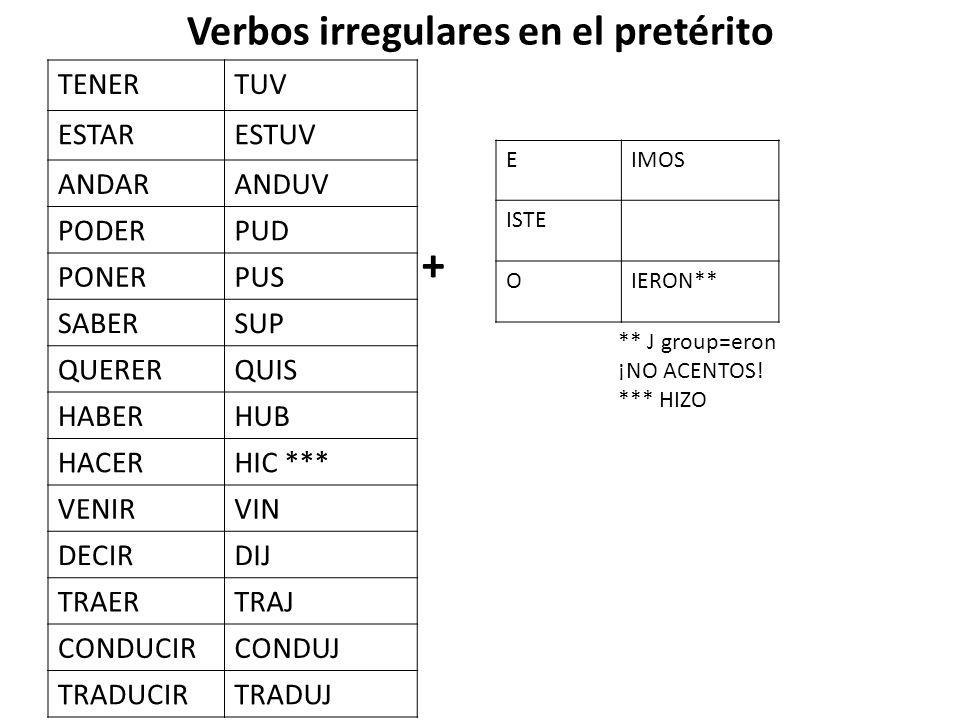Más información de pretérito -Verbos de -IR: (sandal) -Tiene cambio en el presente y después en el pretérito -e-i -o-u -Usa la información de los verbos en el presente Changes in yo form only: -car --- qué -gar --- gué -zar --- cé y (sandal) -oír -leer -creer -influir -construir -contribuir DI VI DIMOS VIMOS DISTE VISTE DIO VIO DIERON VIERON Dar y Ver