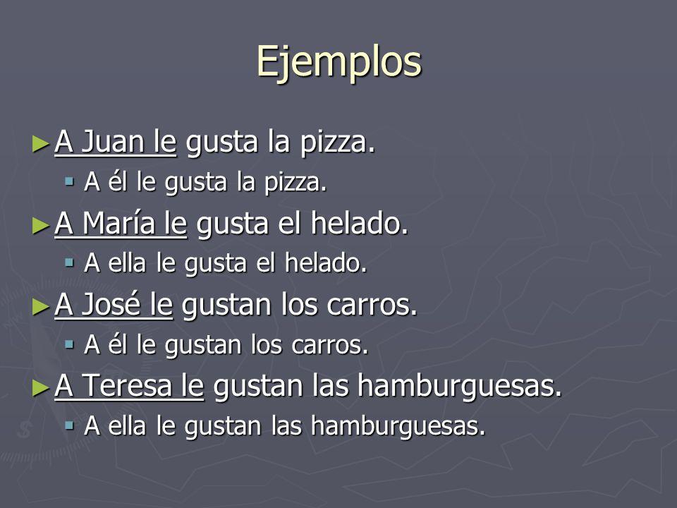 Ejemplos A Juan le gusta la pizza. A Juan le gusta la pizza.