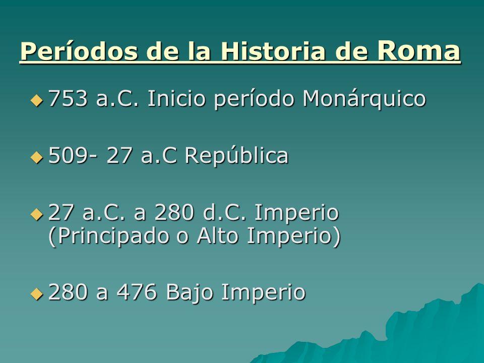 Períodos de la Historia de Roma 753 a.C. Inicio período Monárquico 753 a.C. Inicio período Monárquico 509- 27 a.C República 509- 27 a.C República 27 a