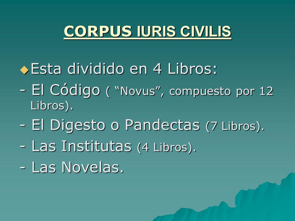 CORPUS IURIS CIVILIS Esta dividido en 4 Libros: Esta dividido en 4 Libros: - El Código ( Novus, compuesto por 12 Libros). - El Digesto o Pandectas (7