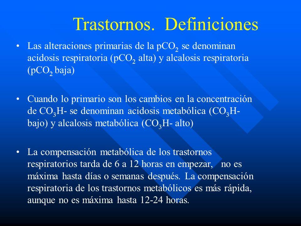 Trastornos. Definiciones Acidemia: disminución en el pH sanguineo (incremento en la concentración de H+) Alcalemia: elevación en el pH sanguíneo (redu