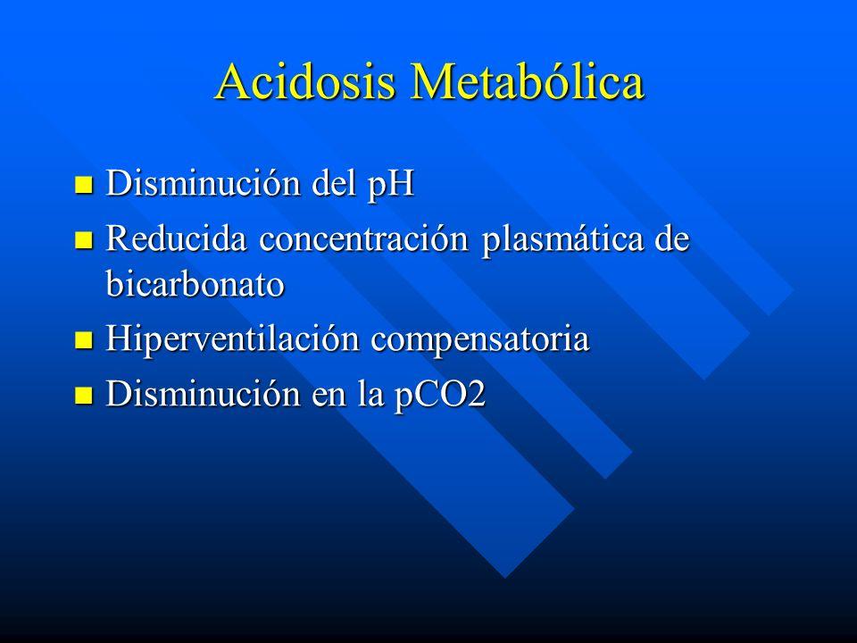 Buffers Bicarbonato/Dióxido de carbono Bicarbonato/Dióxido de carbono Fosfato Fosfato Amonio Amonio Proteínas Fosfatos orgánicos e inorgánicos La hemo