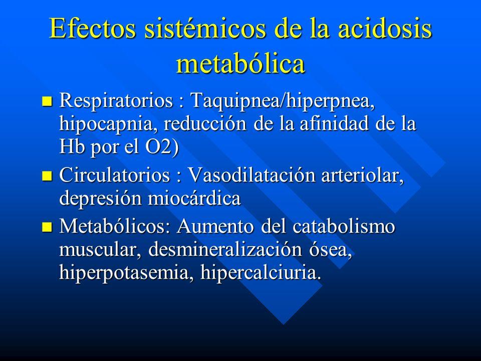 Causas de Acidosis Metabolica: 1.Cetoacidosis Diabetica(Consecuencia de la produccion de acidos organicos por falta de insulina por lo que se moviliza