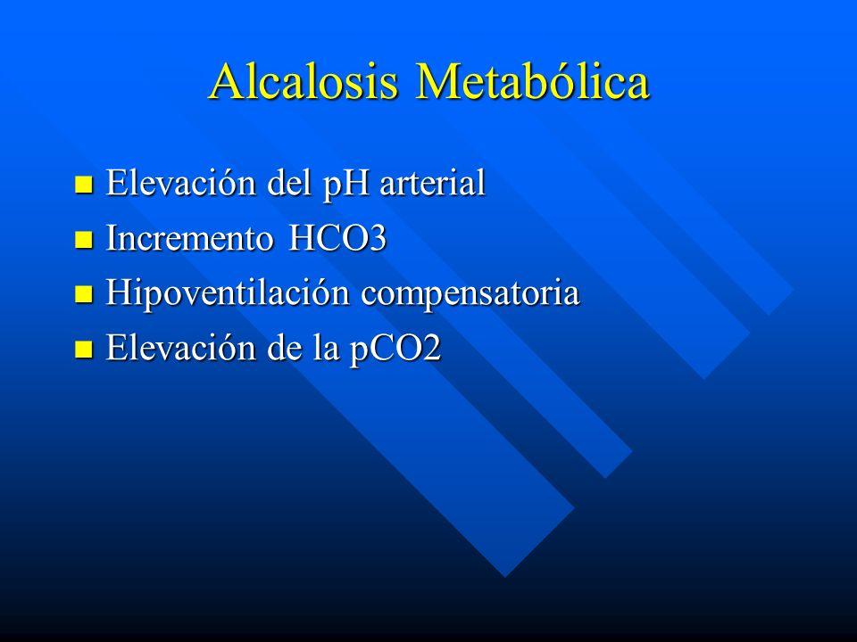 Efectos sistémicos de la acidosis metabólica Respiratorios : Taquipnea/hiperpnea, hipocapnia, reducción de la afinidad de la Hb por el O2) Respiratori